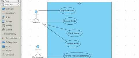 3.03 Example Use Case Diagram for an ATM