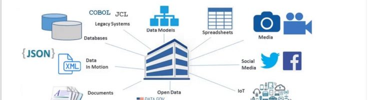 Data Modeling & Metadata Management