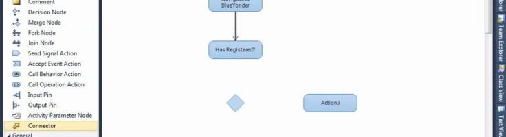 Introducing the UML Activity Diagram in Visual Studio
