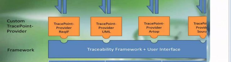 Traceability on Eclipse for UML